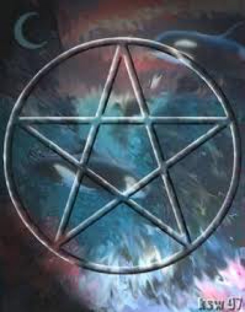 Finding your Wiccan Name