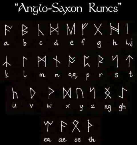 Rune Alphabet